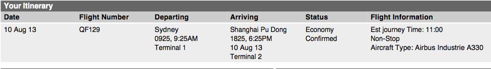 Sydney to Shanghai itinerary